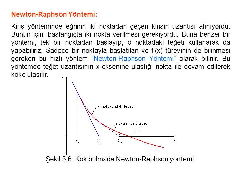Newton-Raphson Yöntemi: Kiriş yönteminde eğrinin iki noktadan geçen kirişin uzantısı alınıyordu. Bunun için, başlangıçta iki nokta verilmesi gerekiyor