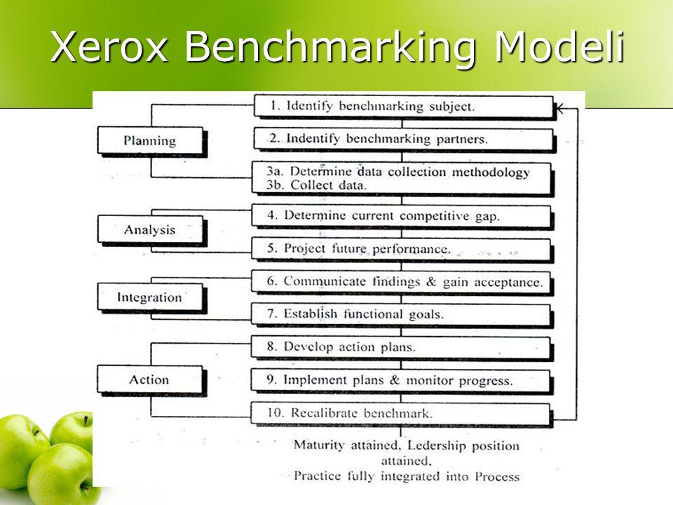 Xerox Benchmarking Modeli