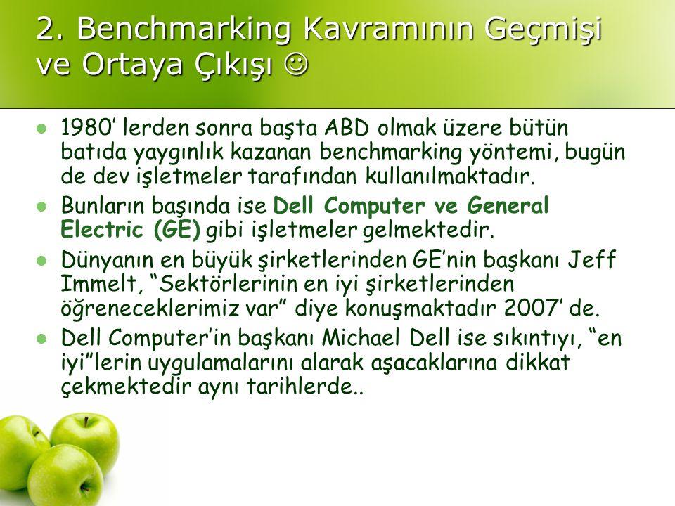 2. Benchmarking Kavramının Geçmişi ve Ortaya Çıkışı 2. Benchmarking Kavramının Geçmişi ve Ortaya Çıkışı 1980' lerden sonra başta ABD olmak üzere bütün