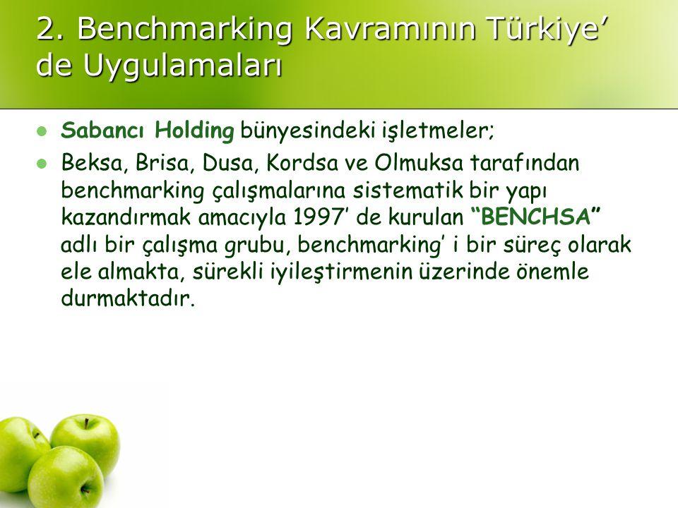 2. Benchmarking Kavramının Türkiye' de Uygulamaları Sabancı Holding bünyesindeki işletmeler; Beksa, Brisa, Dusa, Kordsa ve Olmuksa tarafından benchmar