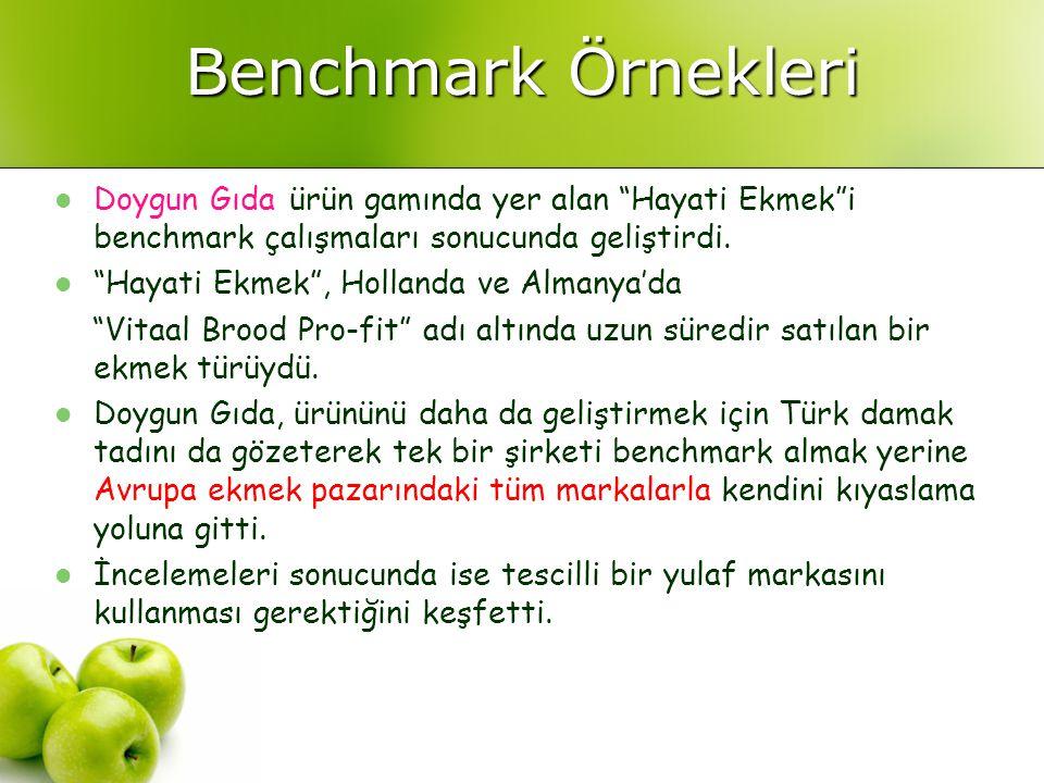 """Benchmark Örnekleri Doygun Gıda ürün gamında yer alan """"Hayati Ekmek""""i benchmark çalışmaları sonucunda geliştirdi. """"Hayati Ekmek"""", Hollanda ve Almanya'"""
