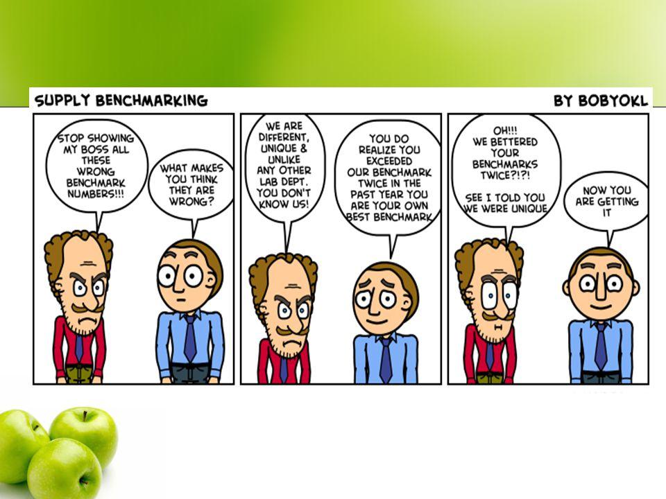 4.Benchmarking Ne Değildir.4.Benchmarking Ne Değildir.