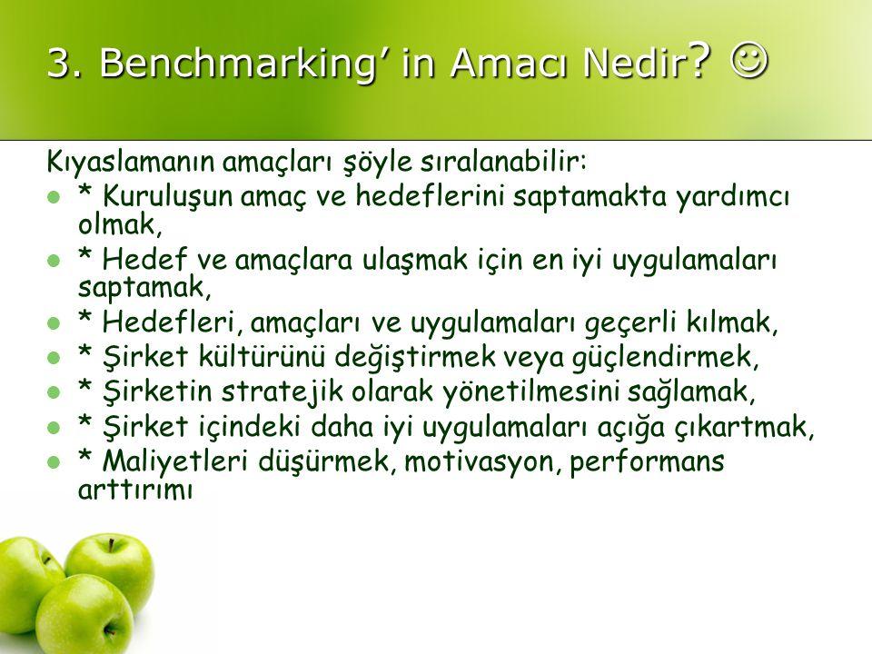 3. Benchmarking' in Amacı Nedir ? 3. Benchmarking' in Amacı Nedir ? Kıyaslamanın amaçları şöyle sıralanabilir: * Kuruluşun amaç ve hedeflerini saptama