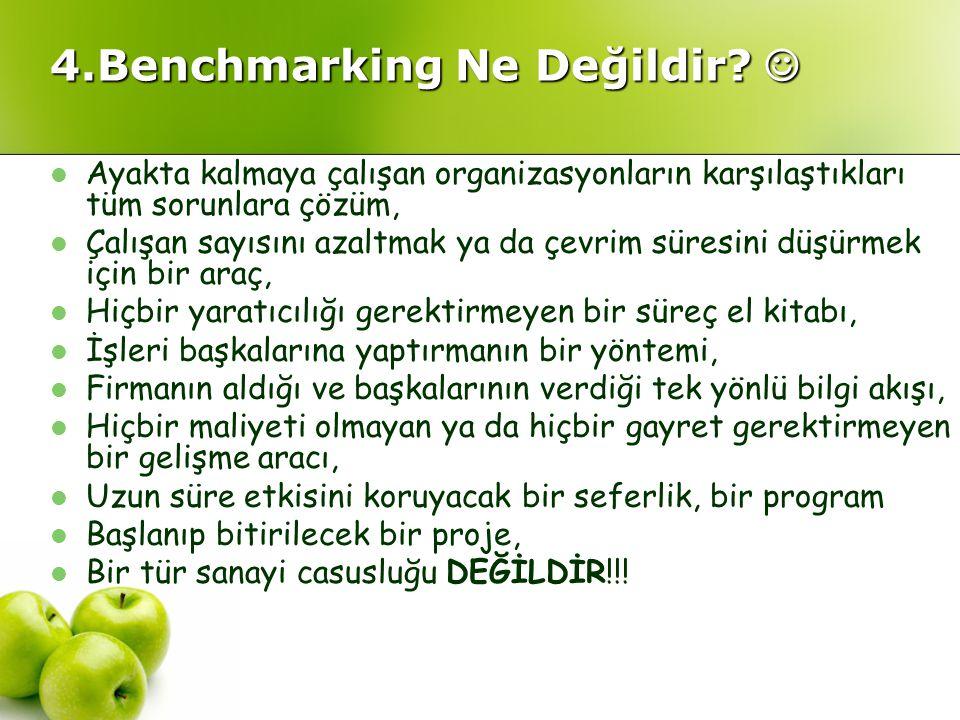 4.Benchmarking Ne Değildir? 4.Benchmarking Ne Değildir? Ayakta kalmaya çalışan organizasyonların karşılaştıkları tüm sorunlara çözüm, Çalışan sayısını