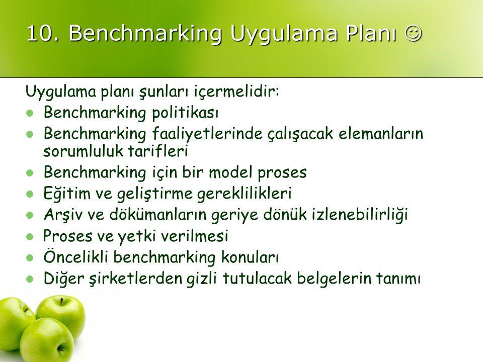 10. Benchmarking Uygulama Planı 10. Benchmarking Uygulama Planı Uygulama planı şunları içermelidir: Benchmarking politikası Benchmarking faaliyetlerin