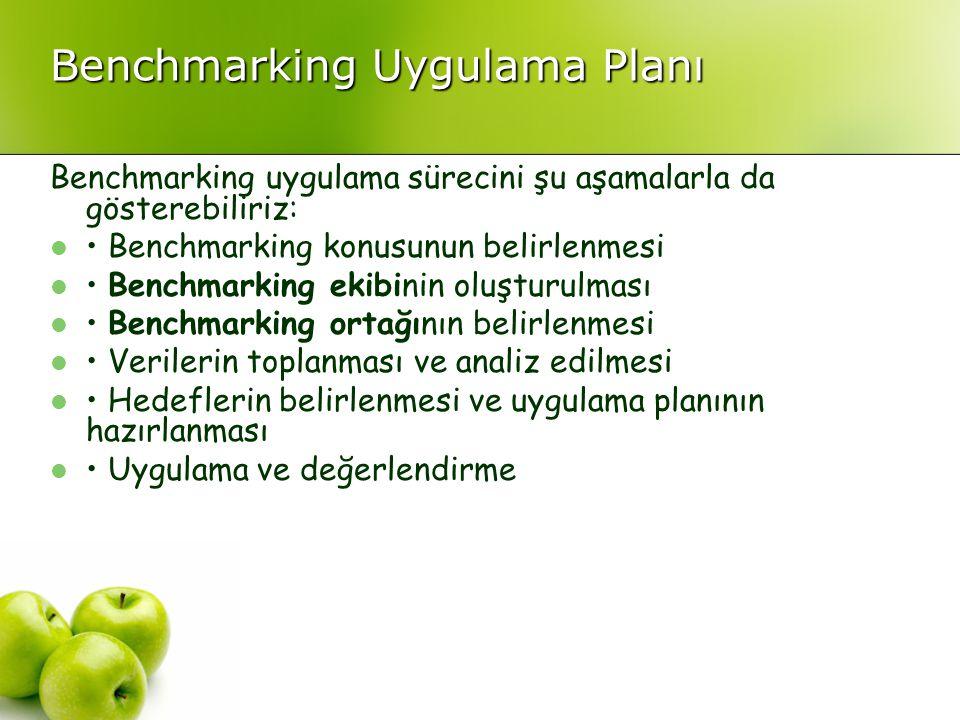 Benchmarking Uygulama Planı Benchmarking uygulama sürecini şu aşamalarla da gösterebiliriz: Benchmarking konusunun belirlenmesi Benchmarking ekibinin