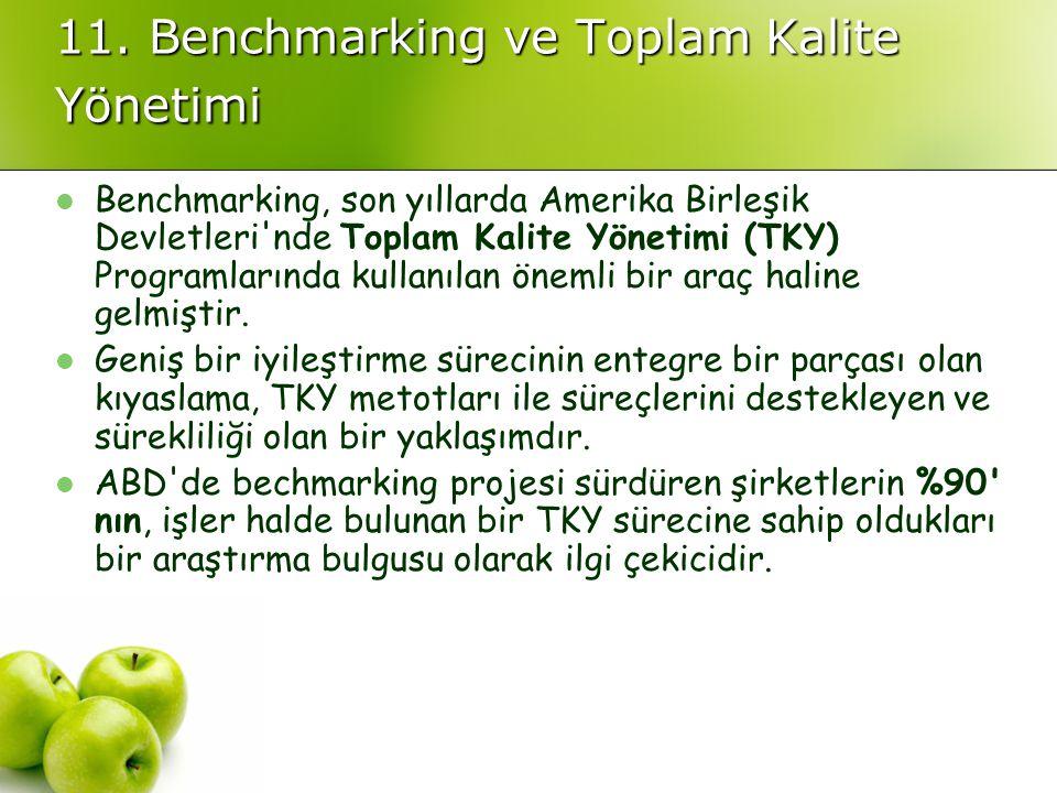 11. Benchmarking ve Toplam Kalite Yönetimi Benchmarking, son yıllarda Amerika Birleşik Devletleri'nde Toplam Kalite Yönetimi (TKY) Programlarında kull