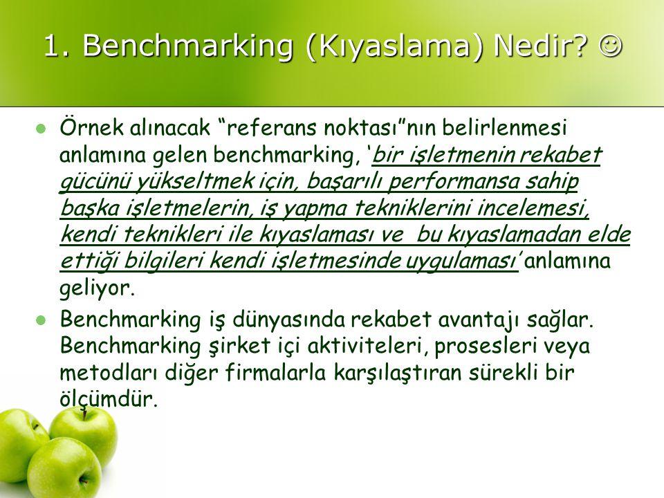 """1. Benchmarking (Kıyaslama) Nedir? 1. Benchmarking (Kıyaslama) Nedir? Örnek alınacak """"referans noktası""""nın belirlenmesi anlamına gelen benchmarking, '"""