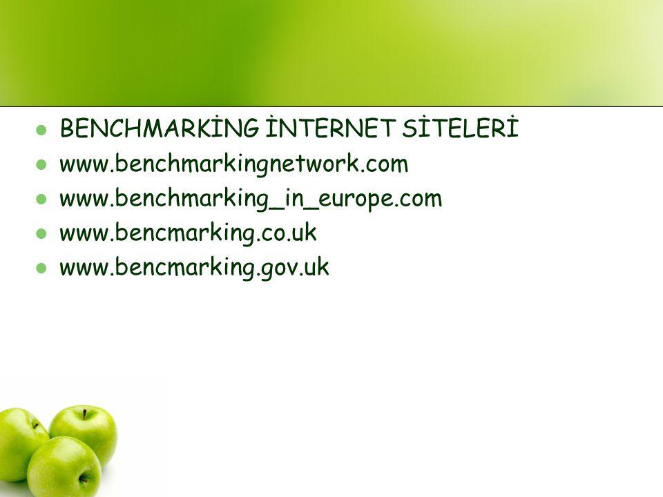 BENCHMARKİNG İNTERNET SİTELERİ www.benchmarkingnetwork.com www.benchmarking_in_europe.com www.bencmarking.co.uk www.bencmarking.gov.uk