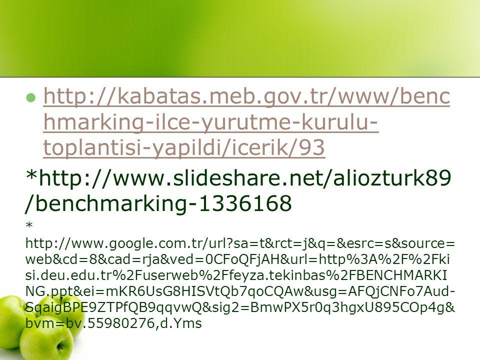 http://kabatas.meb.gov.tr/www/benc hmarking-ilce-yurutme-kurulu- toplantisi-yapildi/icerik/93 http://kabatas.meb.gov.tr/www/benc hmarking-ilce-yurutme