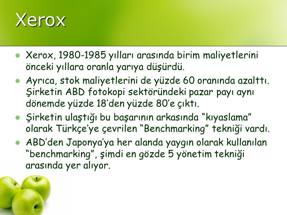 Xerox Xerox, 1980-1985 yılları arasında birim maliyetlerini önceki yıllara oranla yarıya düşürdü. Ayrıca, stok maliyetlerini de yüzde 60 oranında azal