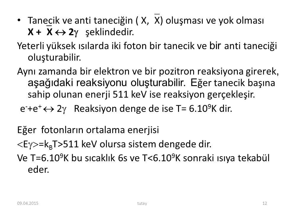 Tanecik ve anti taneciğin ( X,  X) oluşması ve yok olması X +  X  2  şeklindedir. Yeterli yüksek ısılarda iki foton bir tanecik ve bir anti taneci