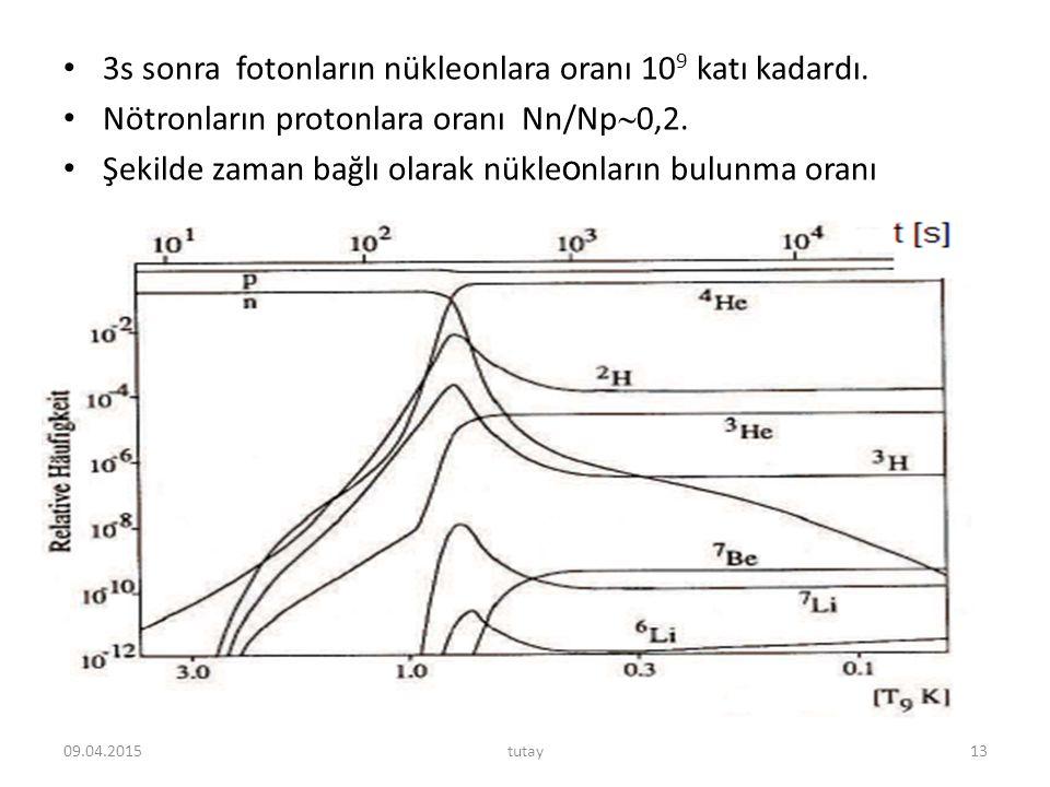 3s sonra fotonların nükleonlara oranı 10 9 katı kadardı. Nötronların protonlara oranı Nn/Np  0,2. Şekilde zaman bağlı olarak nükle o nların bulunma o