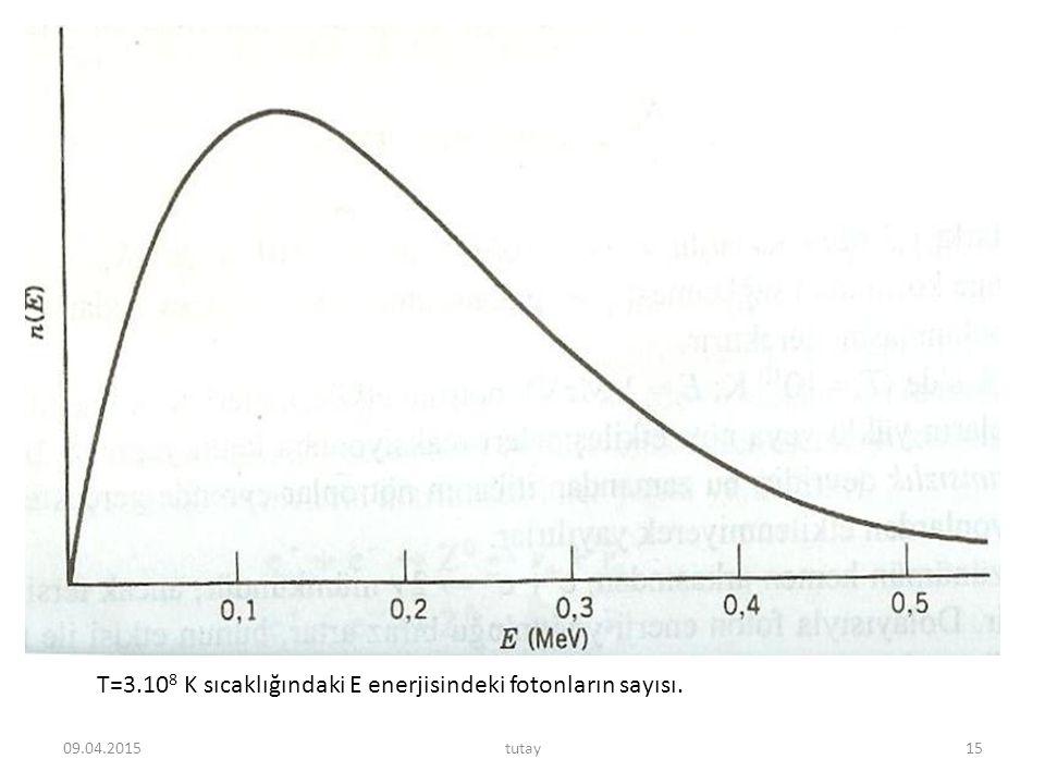 T=3.10 8 K sıcaklığındaki E enerjisindeki fotonların sayısı. 09.04.201515tutay
