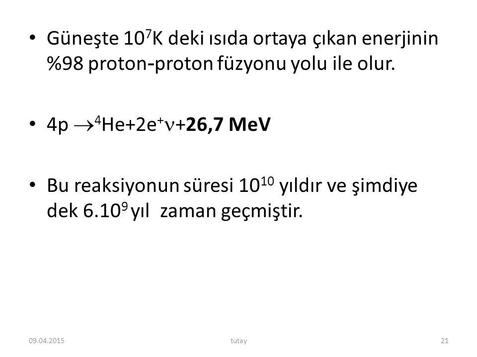 Güneşte 10 7 K deki ısıda ortaya çıkan enerjinin %98 proton - proton füzyonu yolu ile olur. 4p  4 He+2e + +26,7 MeV Bu reaksiyonun süresi 10 10 yıldı