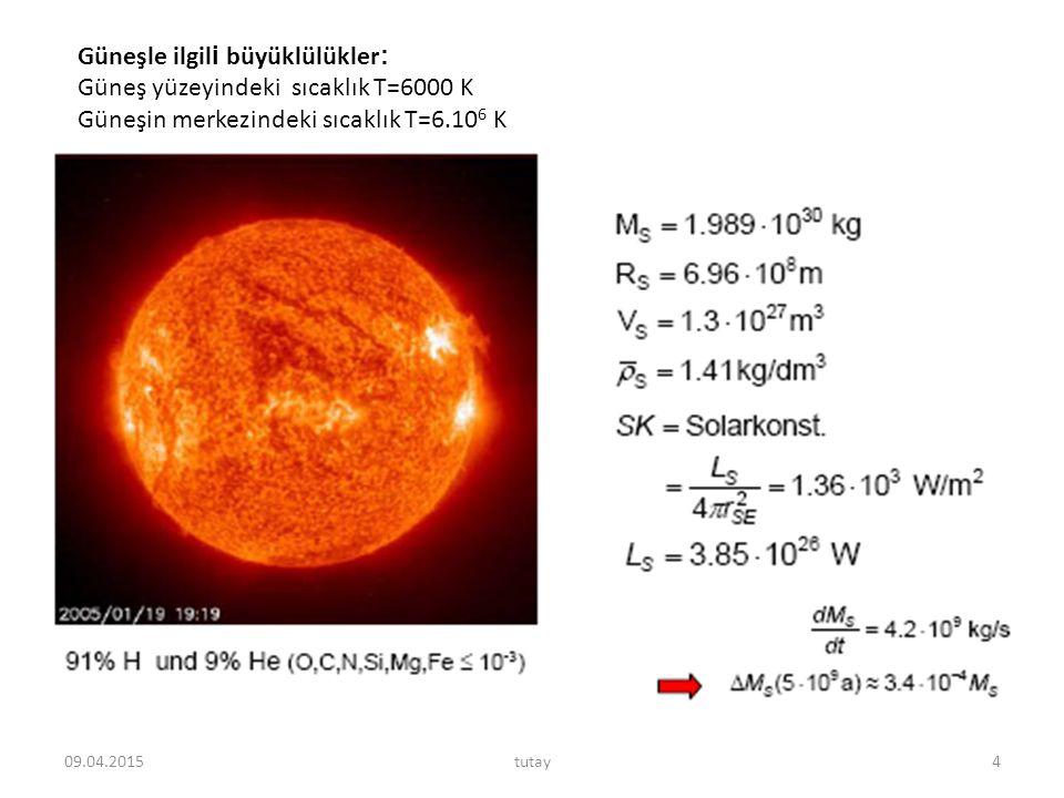 Güneşle ilgil i büyüklülükler : Güneş yüzeyindeki sıcaklık T=6000 K Güneşin merkezindeki sıcaklık T=6.10 6 K 09.04.20154tutay