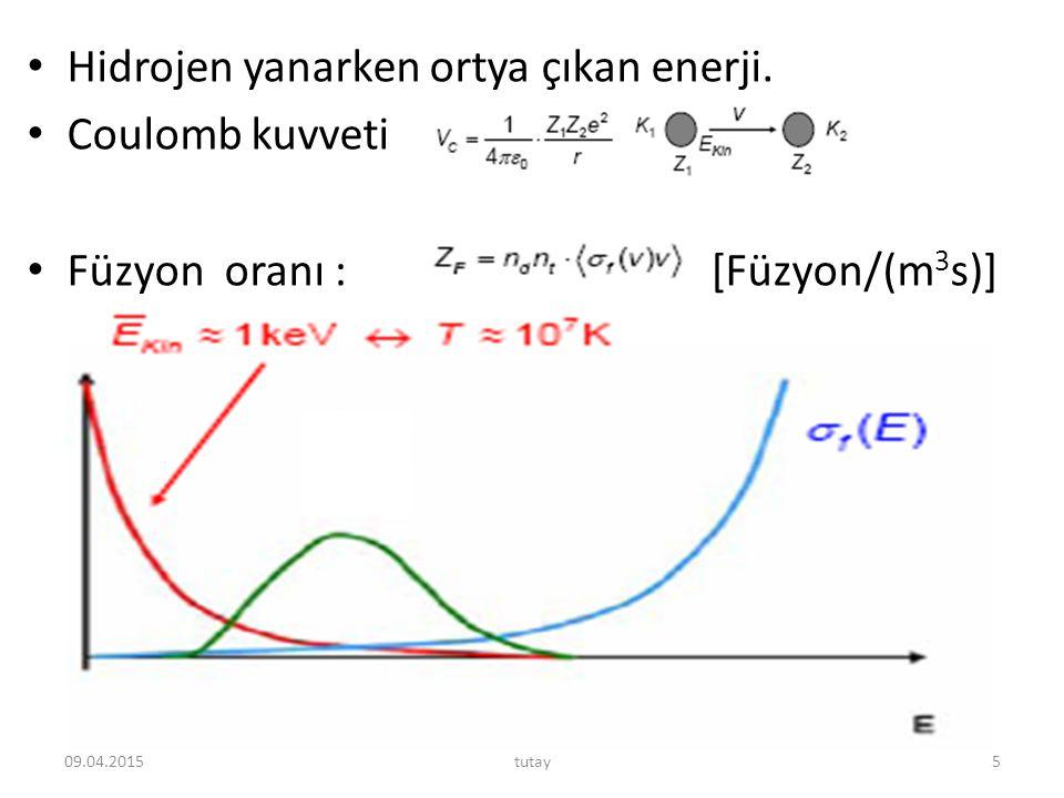Hidrojen yanarken ortya çıkan enerji. Coulomb kuvveti Füzyon oranı : [Füzyon/(m 3 s)] 09.04.20155tutay