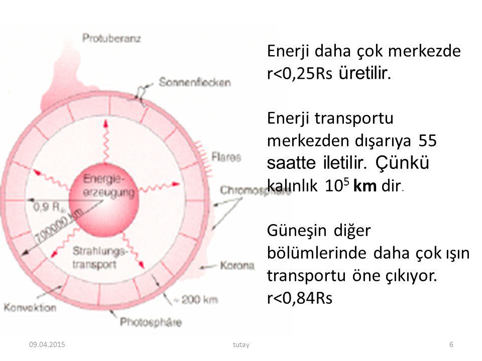 Enerji daha çok merkezde r<0,25Rs üretilir. Enerji transportu merkezden dışarıya 55 saatte iletilir. Çünkü kalınlık 10 5 km dir. Güneşin diğer bölümle