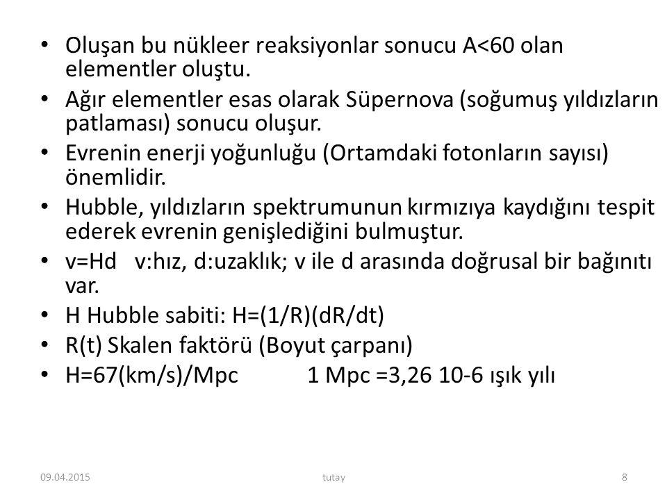H 2 =(dR/dt) 2 /R 2 Burada G: Gravitasyon sabiti  :evrenin yoğunlu k: geometrik faktör; k=o için ortam bükülmüş.