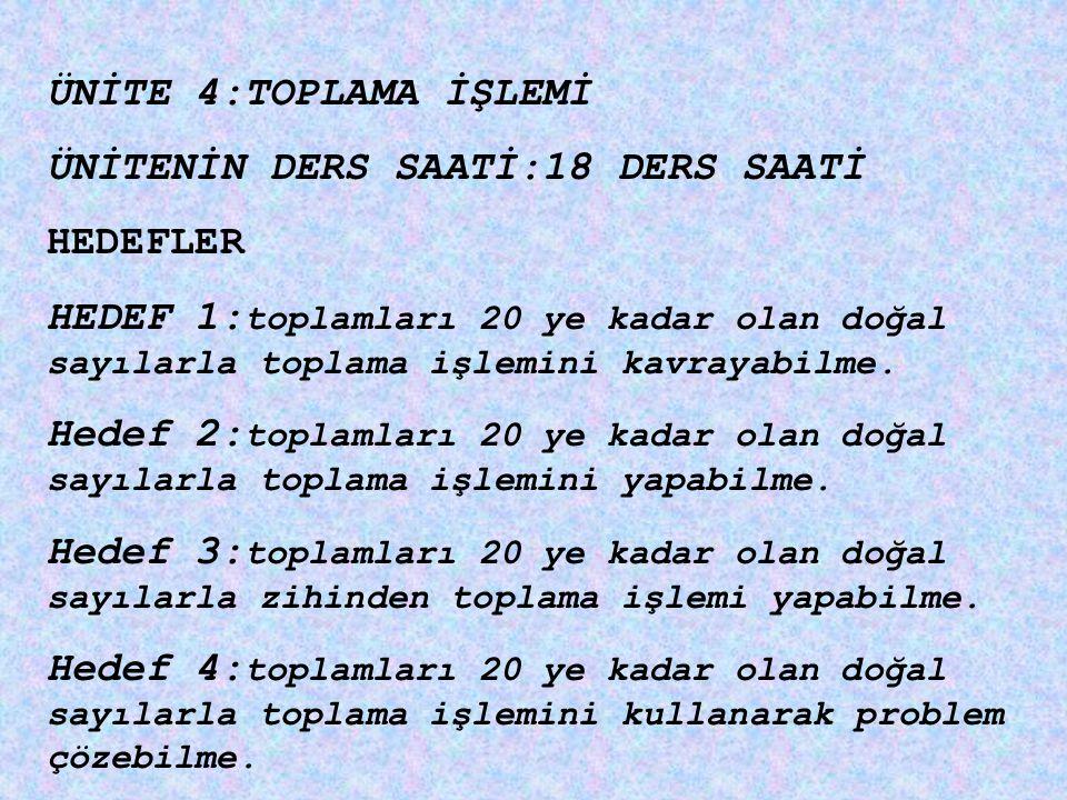 1 3 4+ = TOPLANAN + TOPLANAN = TOPLAM