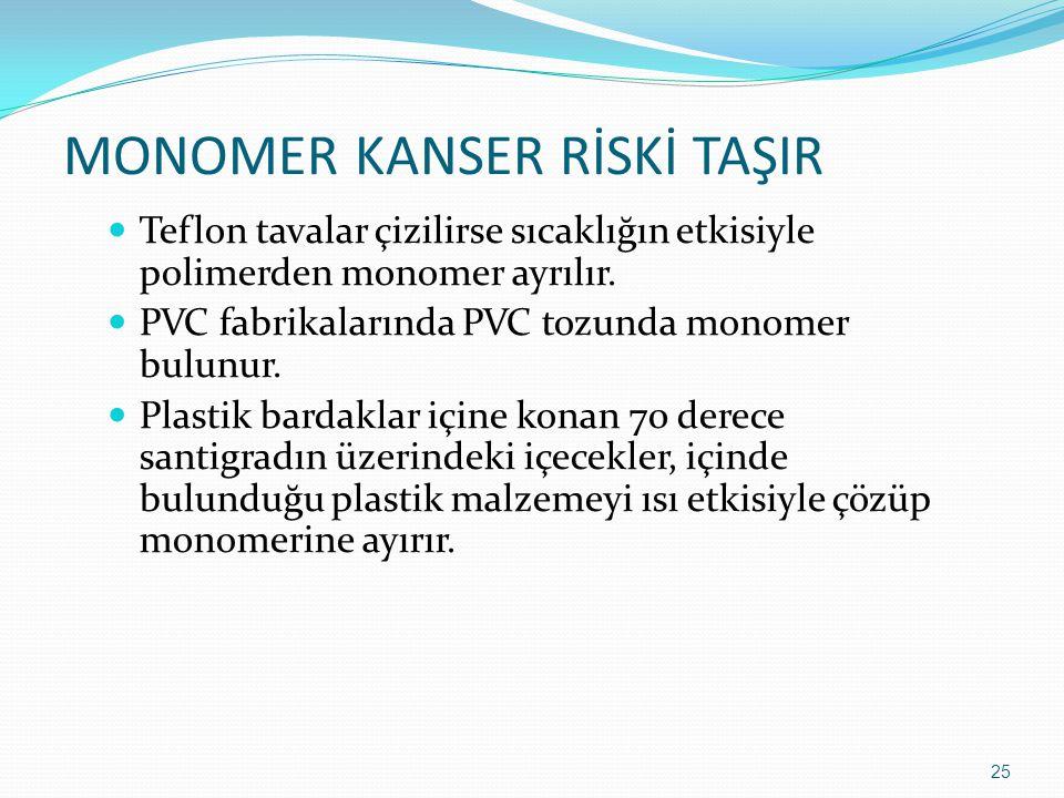 MONOMER KANSER RİSKİ TAŞIR Teflon tavalar çizilirse sıcaklığın etkisiyle polimerden monomer ayrılır. PVC fabrikalarında PVC tozunda monomer bulunur. P