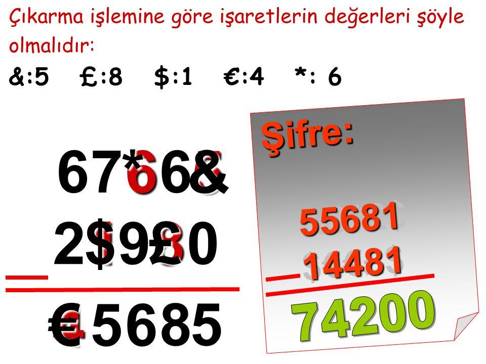 6 Çıkarma işlemine göre işaretlerin değerleri şöyle olmalıdır: &:5 £:8 $:1 €:4 *: 6 766 5 21980 456 85 Şifre: &&*£$ $€€£$ YERLERİNE YAZALIM Ş i f r e