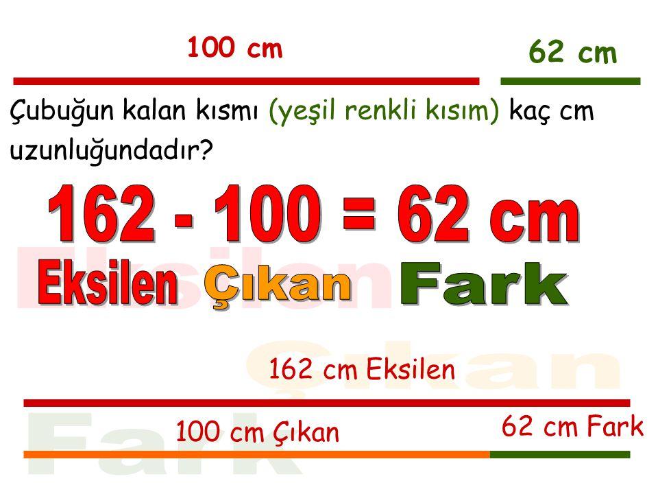 100 cm 62 cm Çubuğun kalan kısmı (yeşil renkli kısım) kaç cm uzunluğundadır? 162 cm Eksilen 100 cm Çıkan 62 cm Fark