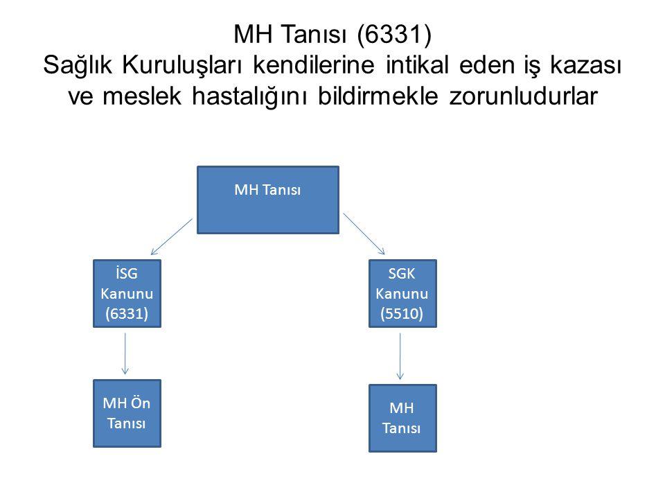 MH Tanısı (6331) Sağlık Kuruluşları kendilerine intikal eden iş kazası ve meslek hastalığını bildirmekle zorunludurlar MH Ön Tanısı SGK Kanunu (5510)