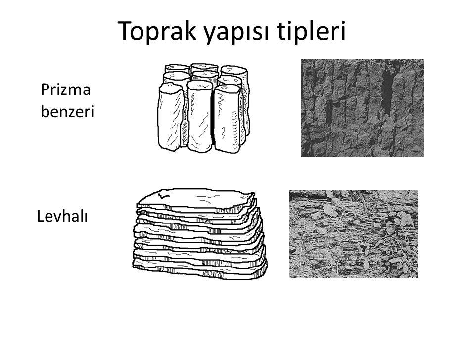 Prizma benzeri Levhalı Toprak yapısı tipleri