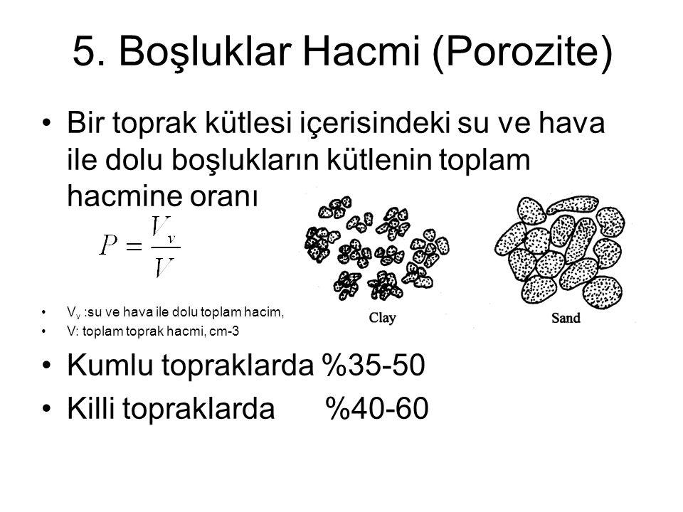 5. Boşluklar Hacmi (Porozite) Bir toprak kütlesi içerisindeki su ve hava ile dolu boşlukların kütlenin toplam hacmine oranı V v :su ve hava ile dolu t