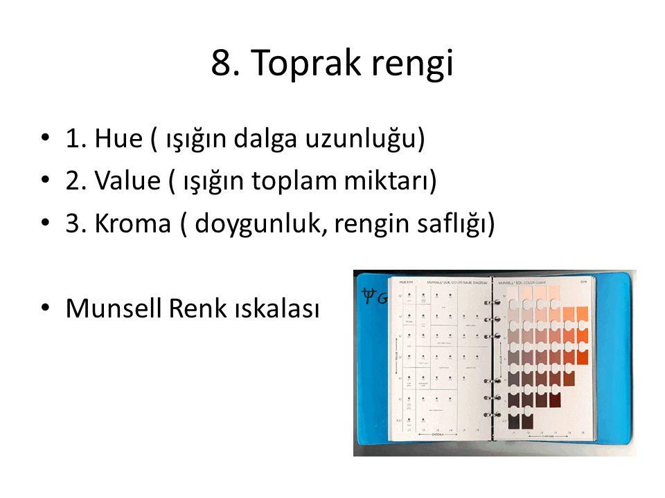 8. Toprak rengi 1. Hue ( ışığın dalga uzunluğu) 2. Value ( ışığın toplam miktarı) 3. Kroma ( doygunluk, rengin saflığı) Munsell Renk ıskalası