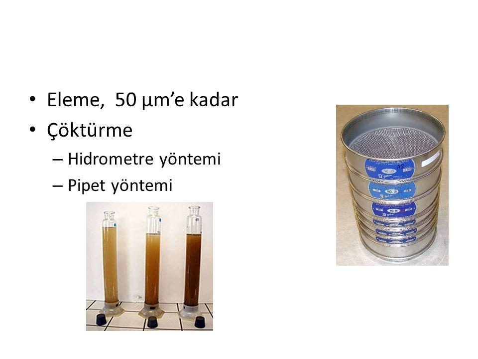 Eleme, 50 µm'e kadar Çöktürme – Hidrometre yöntemi – Pipet yöntemi