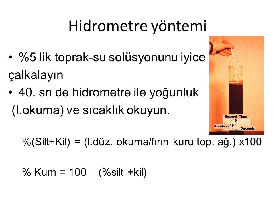 Hidrometre yöntemi %5 lik toprak-su solüsyonunu iyice çalkalayın 40. sn de hidrometre ile yoğunluk (I.okuma) ve sıcaklık okuyun. %(Silt+Kil) = (I.düz.