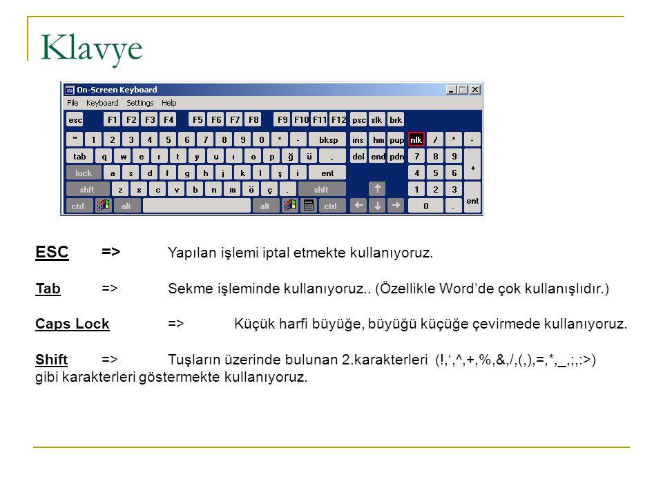 Klavye ESC=> Yapılan işlemi iptal etmekte kullanıyoruz. Tab=>Sekme işleminde kullanıyoruz.. (Özellikle Word'de çok kullanışlıdır.) Caps Lock=>Küçük ha