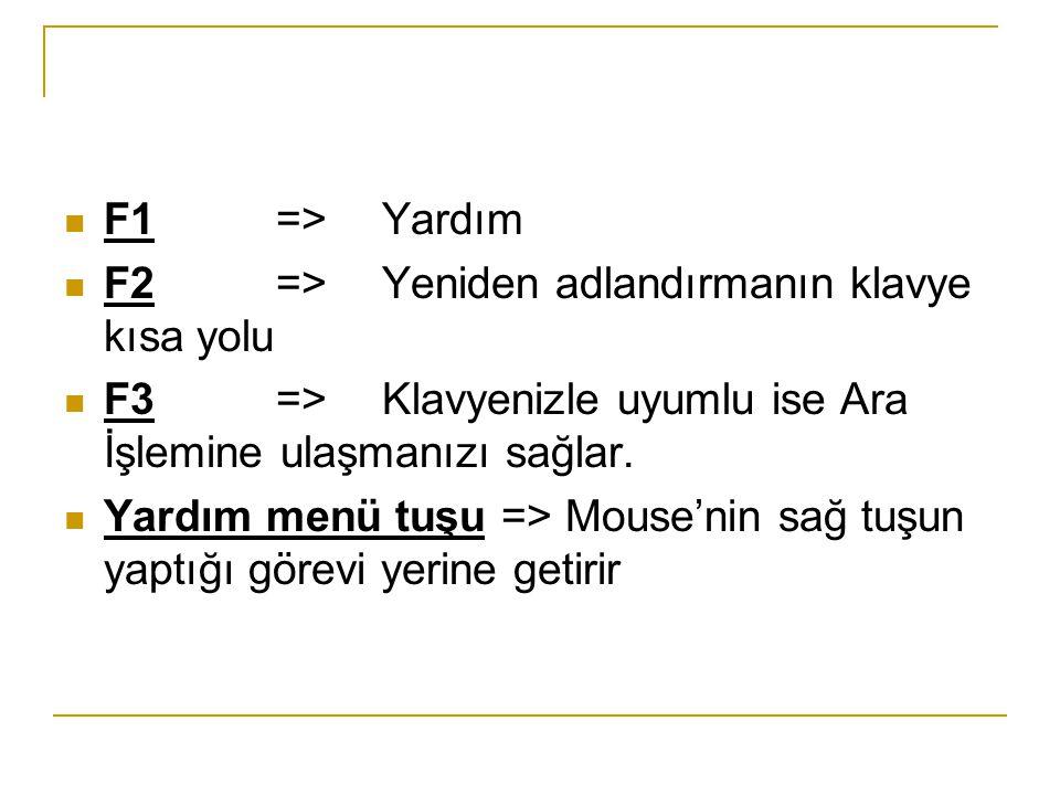 F1=>Yardım F2=>Yeniden adlandırmanın klavye kısa yolu F3=>Klavyenizle uyumlu ise Ara İşlemine ulaşmanızı sağlar. Yardım menü tuşu => Mouse'nin sağ tuş