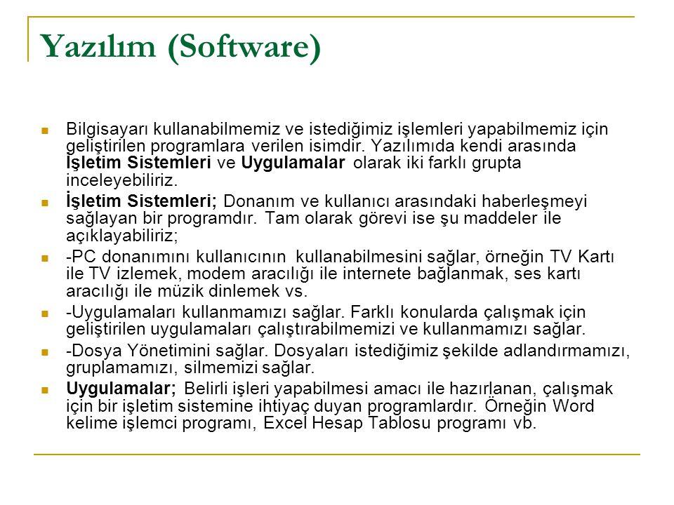 Yazılım (Software) Bilgisayarı kullanabilmemiz ve istediğimiz işlemleri yapabilmemiz için geliştirilen programlara verilen isimdir. Yazılımıda kendi a