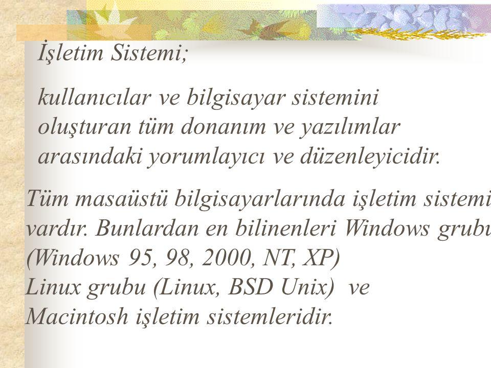 İşletim Sistemi; kullanıcılar ve bilgisayar sistemini oluşturan tüm donanım ve yazılımlar arasındaki yorumlayıcı ve düzenleyicidir. Tüm masaüstü bilgi