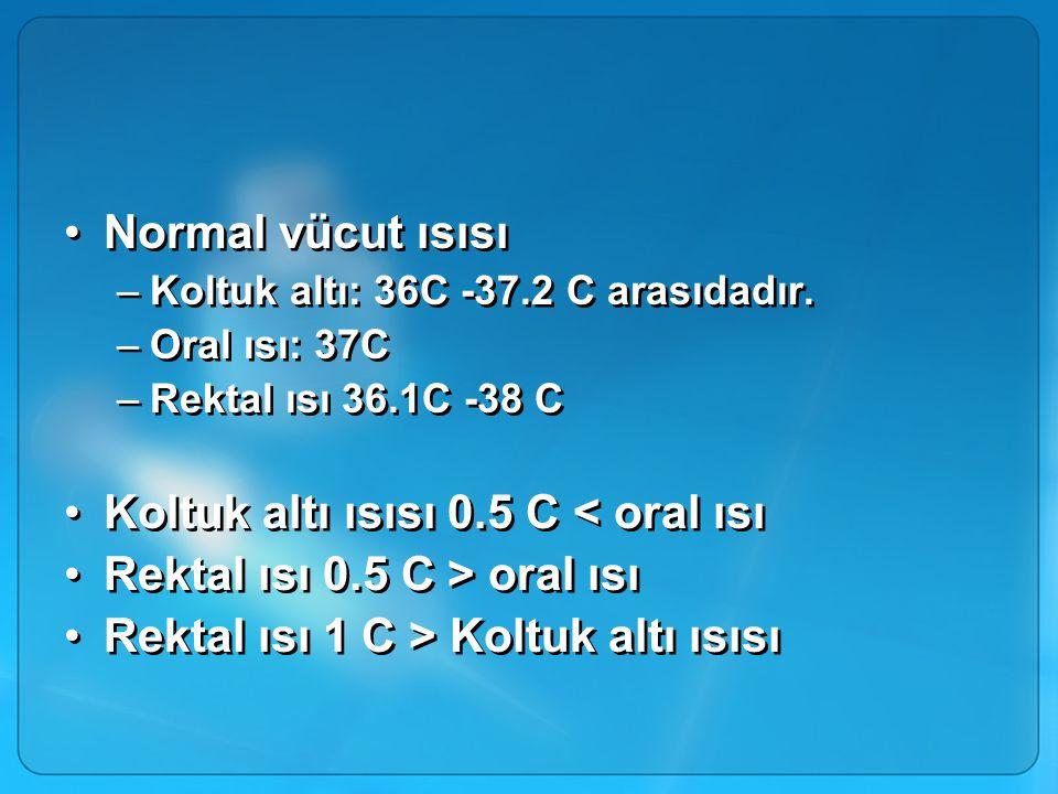 Normal vücut ısısı –Koltuk altı: 36C -37.2 C arasıdadır. –Oral ısı: 37C –Rektal ısı 36.1C -38 C Koltuk altı ısısı 0.5 C < oral ısı Rektal ısı 0.5 C >