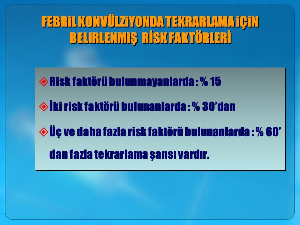 FEBRiL KONVÜLZiYONDA TEKRARLAMA iÇiN BELiRLENMiŞ RİSK FAKTÖRLERİ  Risk faktörü bulunmayanlarda : % 15  İki risk faktörü bulunanlarda : % 30'dan  Üç ve daha fazla risk faktörü bulunanlarda : % 60' dan fazla tekrarlama şansı vardır.