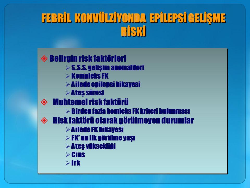 FEBRİL KONVÜLZİYONDA EPİLEPSİ GELİŞME RİSKİ  Belirgin risk faktörleri  S.S.S. gelişim anomalileri  Kompleks FK  Ailede epilepsi hikayesi  Ateş sü