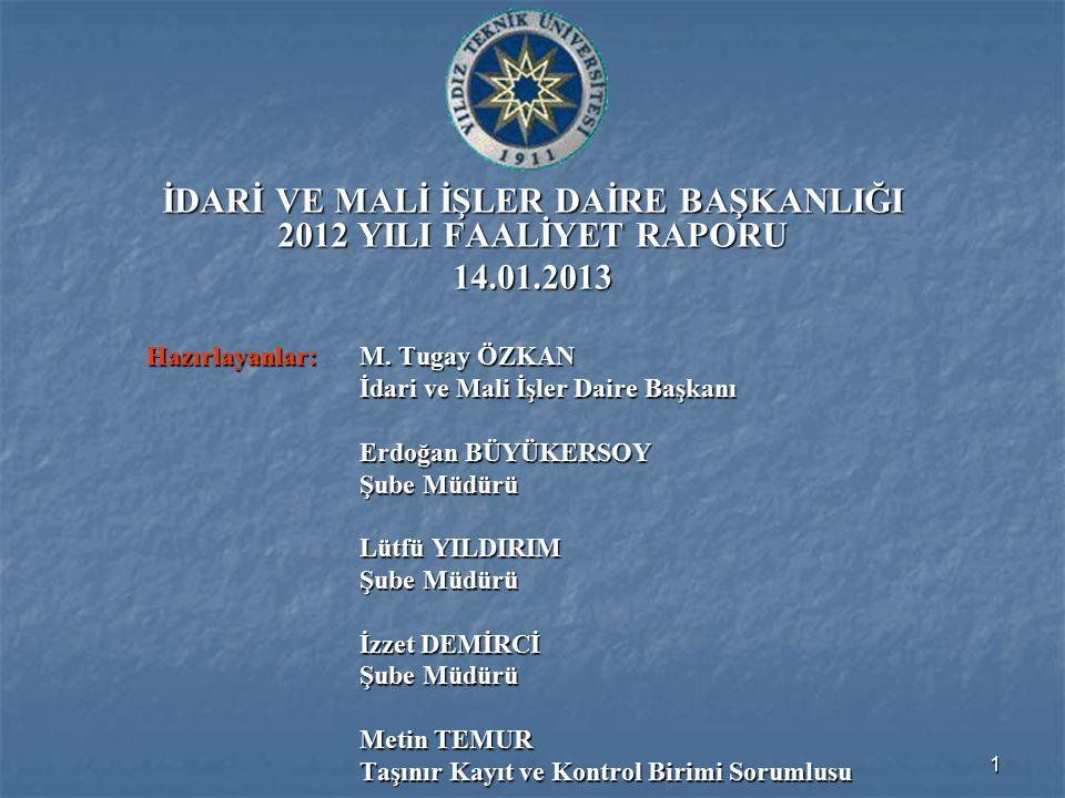 1 İDARİ VE MALİ İŞLER DAİRE BAŞKANLIĞI 2012 YILI FAALİYET RAPORU 14.01.2013 Hazırlayanlar: M. Tugay ÖZKAN Hazırlayanlar: M. Tugay ÖZKAN İdari ve Mali