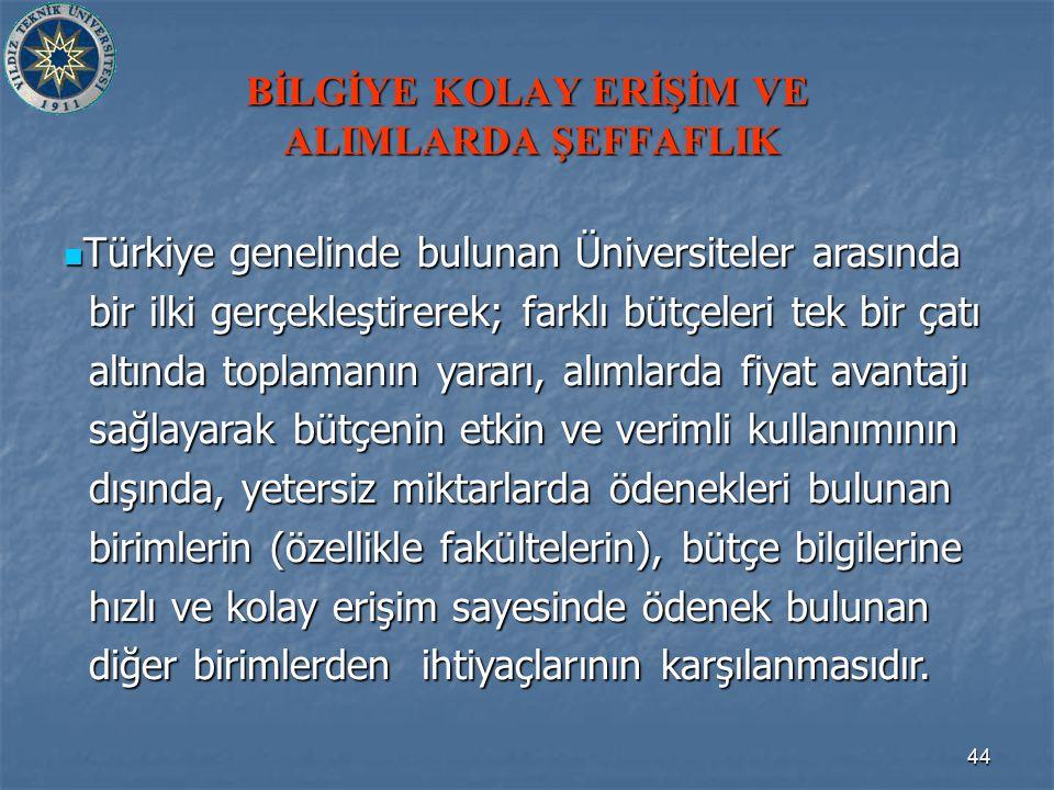 44 BİLGİYE KOLAY ERİŞİM VE ALIMLARDA ŞEFFAFLIK Türkiye genelinde bulunan Üniversiteler arasında Türkiye genelinde bulunan Üniversiteler arasında bir ilki gerçekleştirerek; farklı bütçeleri tek bir çatı bir ilki gerçekleştirerek; farklı bütçeleri tek bir çatı altında toplamanın yararı, alımlarda fiyat avantajı altında toplamanın yararı, alımlarda fiyat avantajı sağlayarak bütçenin etkin ve verimli kullanımının sağlayarak bütçenin etkin ve verimli kullanımının dışında, yetersiz miktarlarda ödenekleri bulunan dışında, yetersiz miktarlarda ödenekleri bulunan birimlerin (özellikle fakültelerin), bütçe bilgilerine birimlerin (özellikle fakültelerin), bütçe bilgilerine hızlı ve kolay erişim sayesinde ödenek bulunan hızlı ve kolay erişim sayesinde ödenek bulunan diğer birimlerden ihtiyaçlarının karşılanmasıdır.