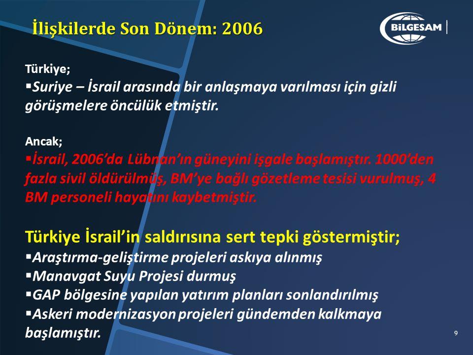İlişkilerde Son Dönem: 2006 Türkiye;  Suriye – İsrail arasında bir anlaşmaya varılması için gizli görüşmelere öncülük etmiştir.
