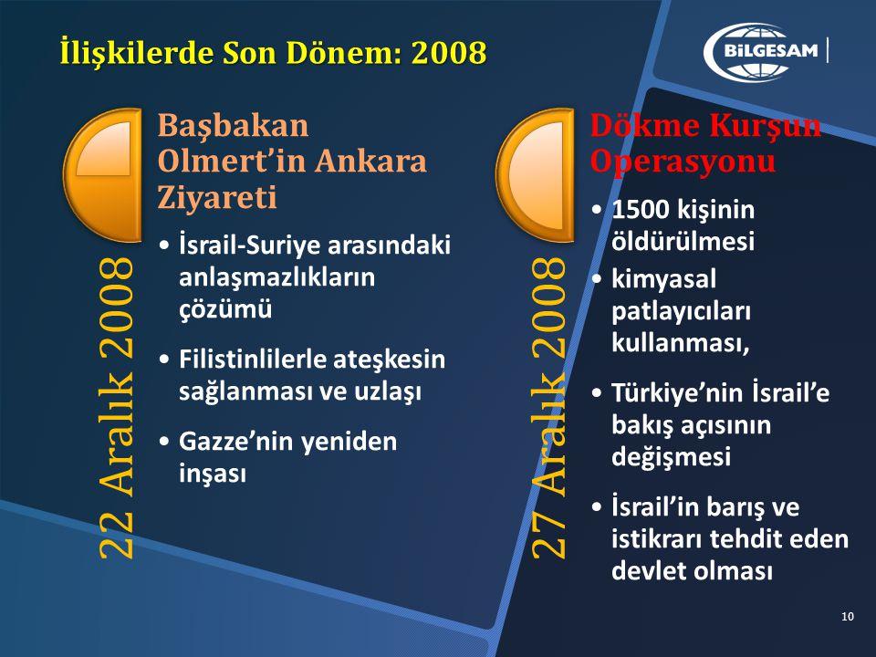 İlişkilerde Son Dönem: 2008 22 Aralık 2008 Başbakan Olmert'in Ankara Ziyareti İsrail-Suriye arasındaki anlaşmazlıkların çözümü Filistinlilerle ateşkesin sağlanması ve uzlaşı Gazze'nin yeniden inşası 27 Aralık 2008 Dökme Kurşun Operasyonu 1500 kişinin öldürülmesi kimyasal patlayıcıları kullanması, Türkiye'nin İsrail'e bakış açısının değişmesi İsrail'in barış ve istikrarı tehdit eden devlet olması 10