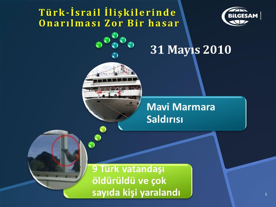 9 Türk vatandaşı öldürüldü ve çok sayıda kişi yaralandı Mavi Marmara Saldırısı Türk-İsrail İlişkilerinde Onarılması Zor Bir hasar 31 Mayıs 2010 1