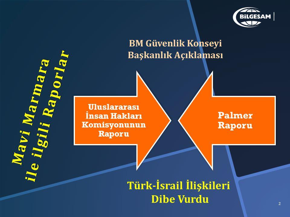 Mavi Marmara ile ilgili Raporlar Uluslararası İ nsan Hakları Komisyonunun Raporu Palmer Raporu 2 BM Güvenlik Konseyi Başkanlık Açıklaması Türk-İsrail İlişkileri Dibe Vurdu