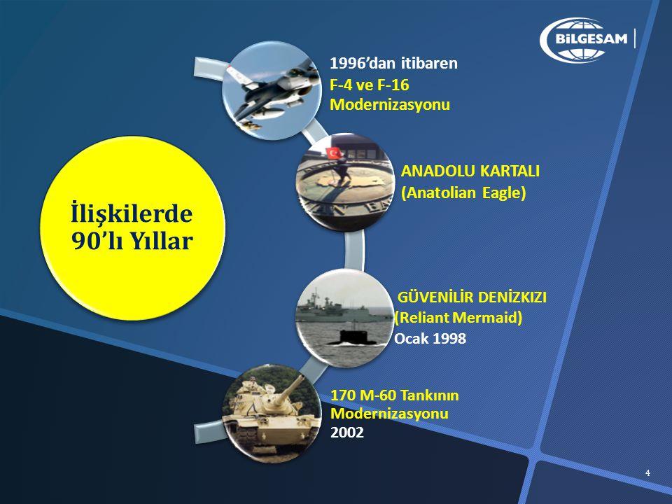 İlişkilerde 90'lı Yıllar 1996'dan itibaren F-4 ve F-16 Modernizasyonu ANADOLU KARTALI (Anatolian Eagle) GÜVENİLİR DENİZKIZI (Reliant Mermaid) Ocak 1998 170 M-60 Tankının Modernizasyonu 2002 4