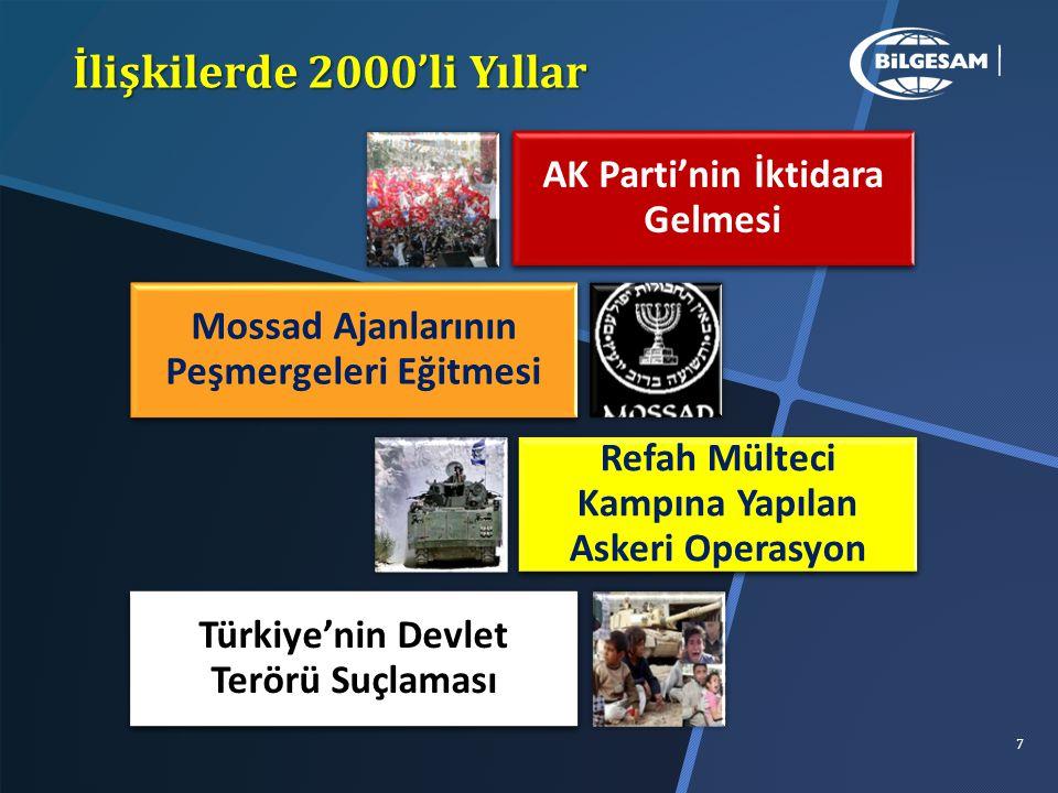 Palmer Raporu adeta İsrail ile birlikte hazırlanmış ve Türkiye'nin hukuki savlarını dışlamıştır.