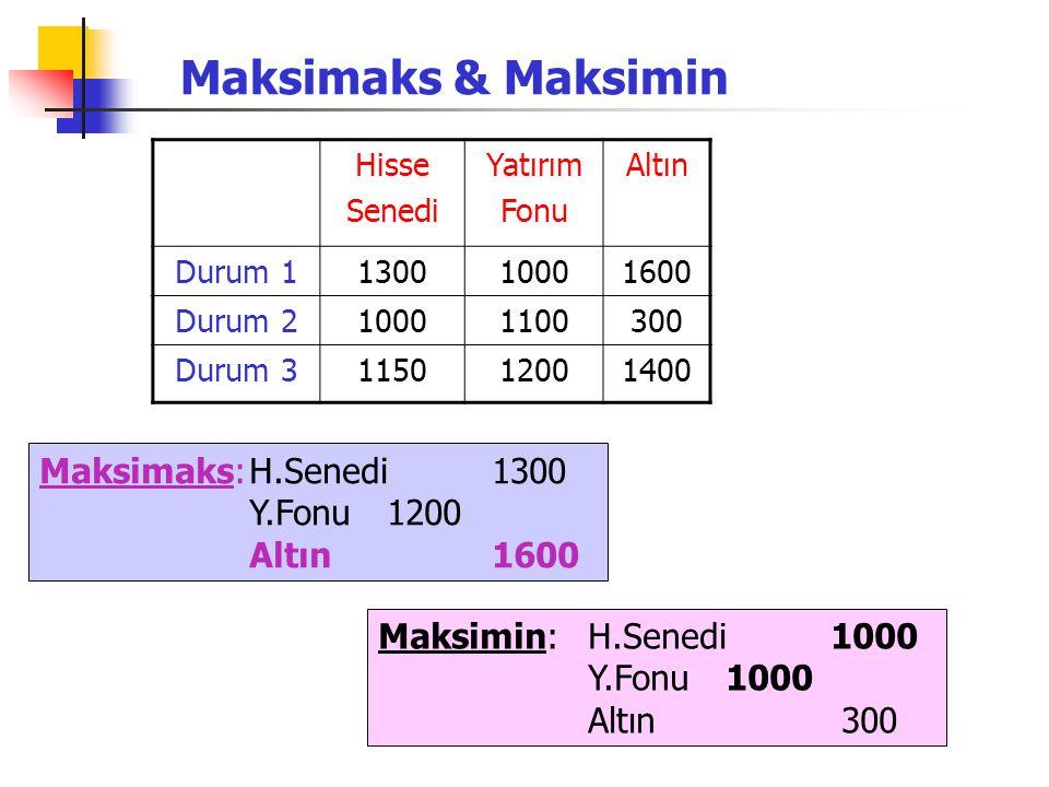Maksimaks & Maksimin Hisse Senedi Yatırım Fonu Altın Durum 1130010001600 Durum 210001100300 Durum 3115012001400 Maksimaks:H.Senedi 1300 Y.Fonu 1200 Al