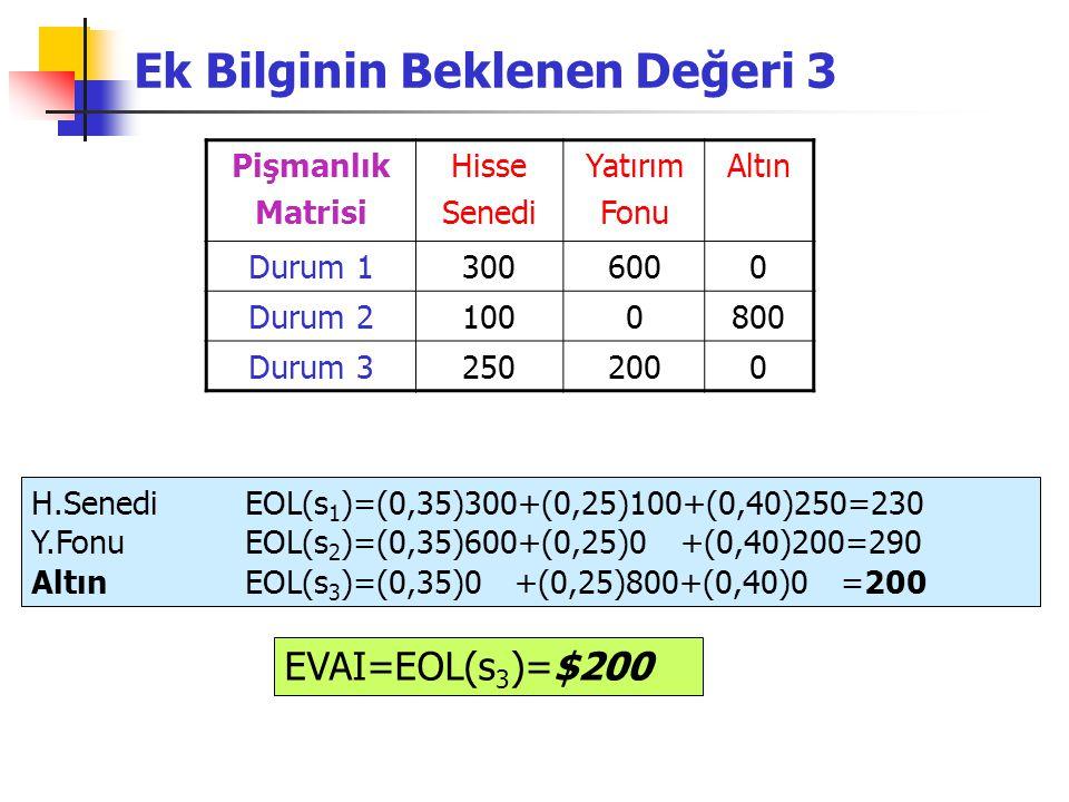 Ek Bilginin Beklenen Değeri 3 Pişmanlık Matrisi Hisse Senedi Yatırım Fonu Altın Durum 13006000 Durum 21000800 Durum 32502000 H.SenediEOL(s 1 )=(0,35)3